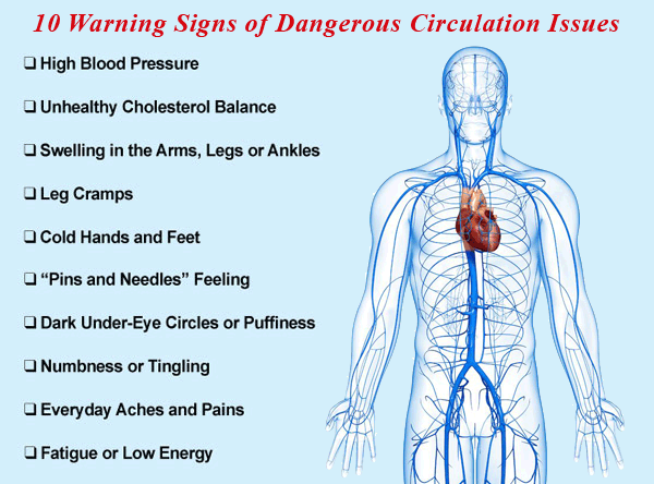 10 Warning Signs of Dangerous Circulation Issues