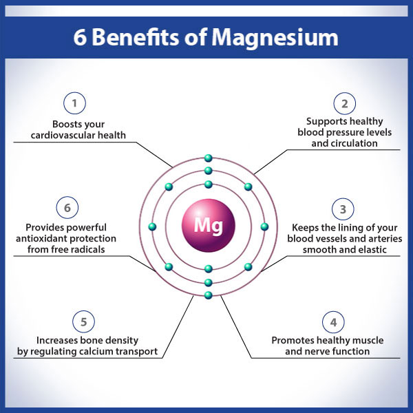 6 Benefits of Magnesium