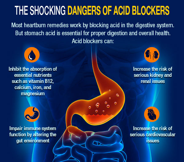 THE SHOCKING DANGERS OF ACID BLOCKERS