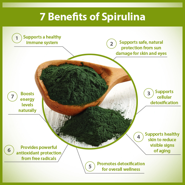 7 Benefits of Spirulina 1) Support a healthy immune system 2) Supports safe, natural protection from sun damage for skin and eyes 3) Supports cellular detoxification 4) Supports healthy skin to reduce visible signs of aging 5) Promotes detoxification for overall wellness 6) Provides powerful antioxidant protection from free radicals 7) Boosts energy levels naturally